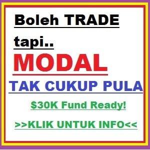 Nak Dapatkan Fund Untuk Trade Futures