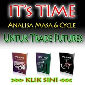 Timing Market Guna Analisa Masa?