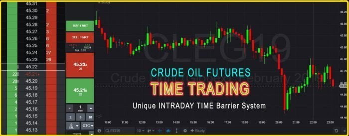 Crude Oil Futures - TIME Trading Intraday System (OFFLINE) 1